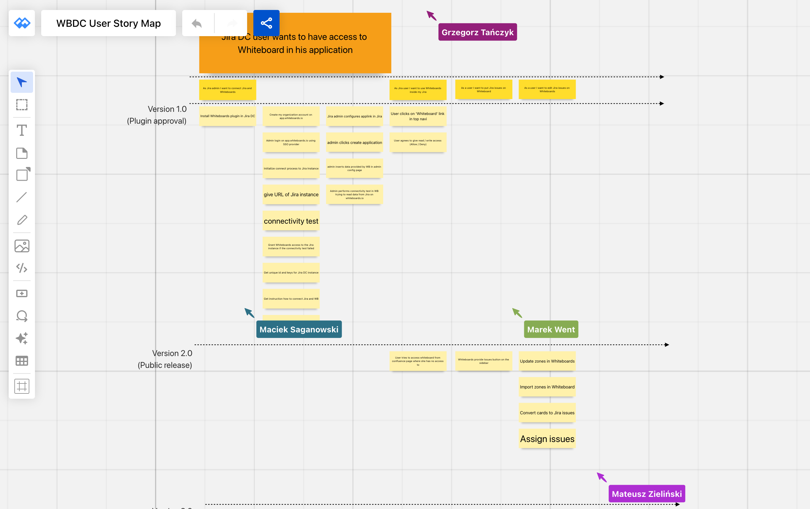 Adding activities to user story map